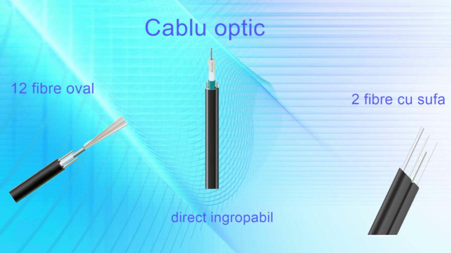 Cablu Optic